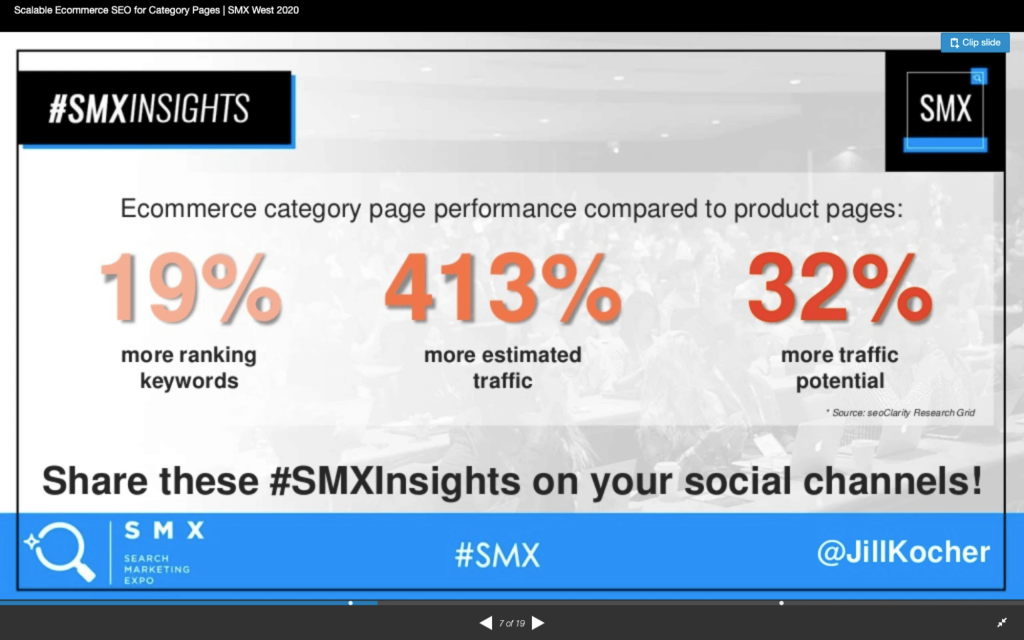 Ecommerce category page performance compared toproduct pages